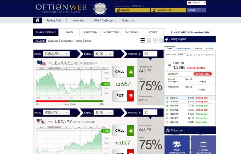 optionweb plateforme